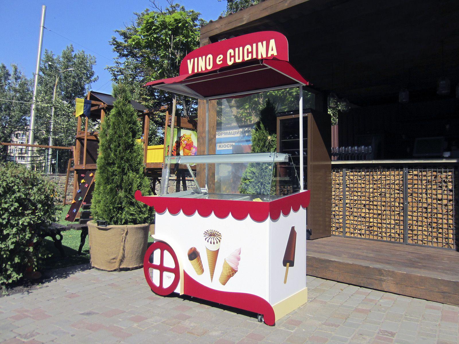Оформление витрины для мороженого