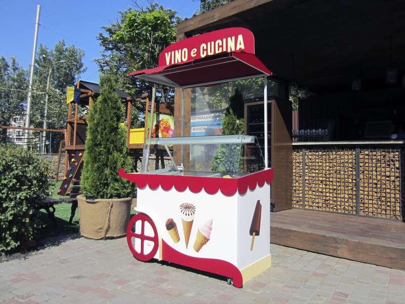 Оформление витрины для мороженого наружная реклама